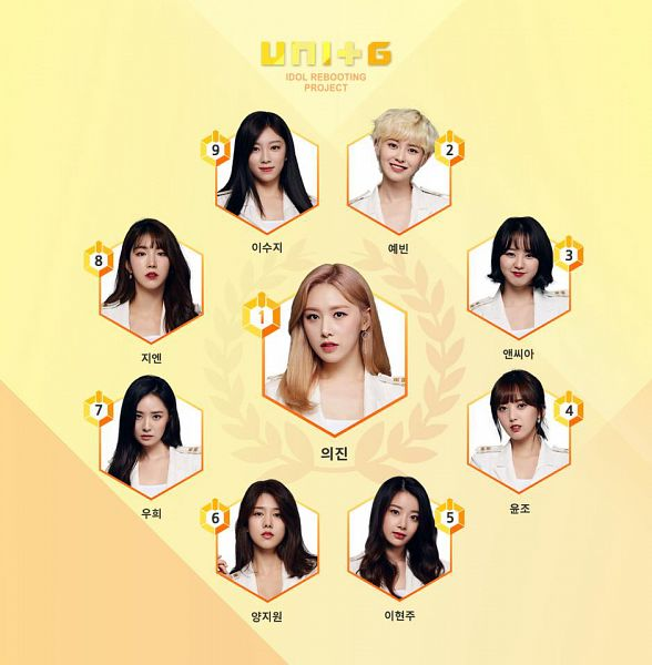 Tags: K-Pop, Dal Shabet, Spica, Sonamoo, Laboum, Uni.T, DIA, Hong Euijin, Lee Suji, Baek Yebin, Shin Yoonjoo, Lee Hyunjoo (Uni.T)